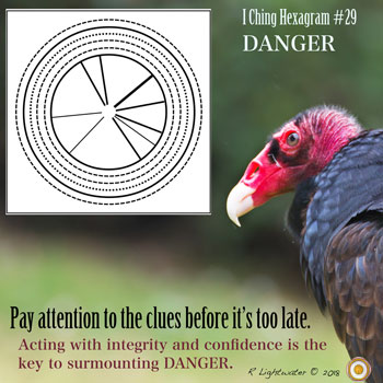I Ching Transformation Game - Learning from Danger