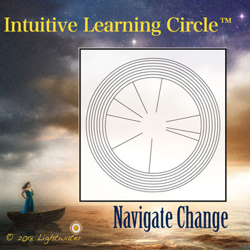 Create a New Vision that can Navigate Change