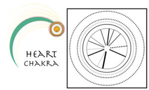 I Ching Readings Today - About the Heart Chakra